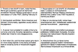 Portfolio for Experienced Finnish Translator