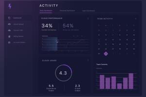 Dashboard design - Sketch