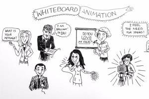 Portfolio for I will make awesome Whiteboard Animation
