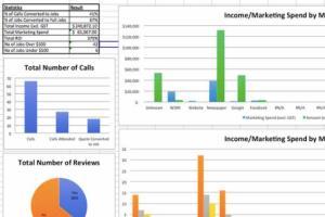 Portfolio for Excel Data/Dashboards