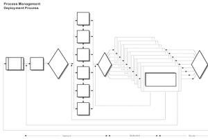 Portfolio for Visio & Lucidchart Diagrams