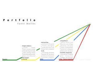 Portfolio for architecture, architectural design