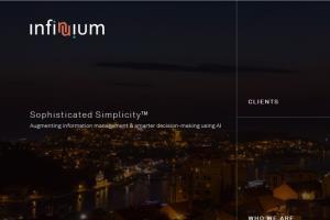 Portfolio for Search Engine Optimization ( SEO )   SMO