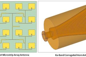 Portfolio for Antenna Design