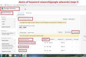 Portfolio for Effective keyword research
