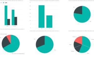 Portfolio for Data Science and Business Analytics