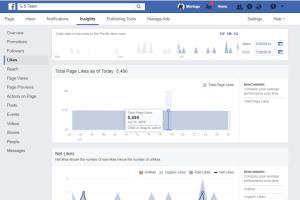 Portfolio for Social Media Marketing(SMM)