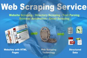 Portfolio for Web scraping, web automation