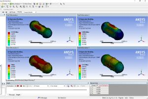 Portfolio for 3D&4D simulation using ANSYS Workbench