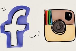 Portfolio for Social Media Management