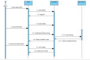 Portfolio for Software Engineering Tasks, UML Diagrams