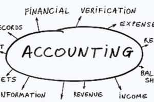 Portfolio for Financial Accountant, Financial Modeling