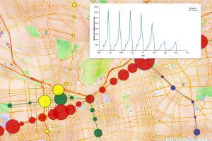 Portfolio for Data Scientist