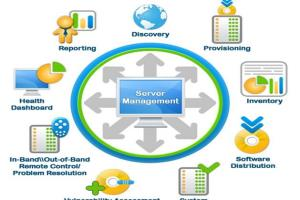Portfolio for Server Management & Administration.