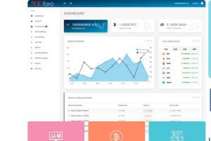 Portfolio for ICO WEBDEVELOPMENT