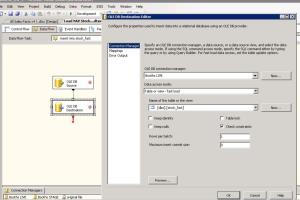 Portfolio for Business Intelligence - SSIS, SSRS, SQL