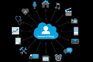 Portfolio for IOT for Business