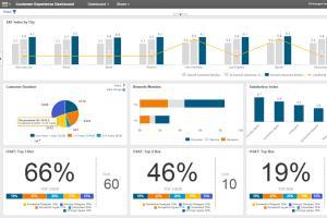 Portfolio for Virtual Assistants   Lead Generation