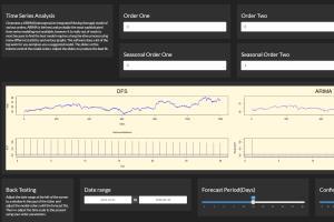 Portfolio for Algorithmic Programmer and Scientist