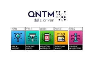 Portfolio for Data Science & Visualization