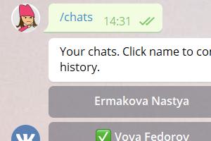 Find and Hire Freelancers for Telegram Bot - Guru