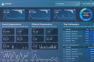 Portfolio for The Best Google Data Studio Reports