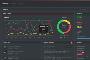 Portfolio for Advanced Reactjs Developer