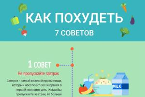 """Portfolio for Infographics """"How to lose weight?"""""""