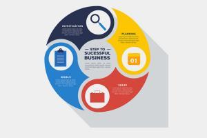 Portfolio for Infographic Designs