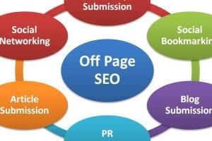 Portfolio for Off Page SEO