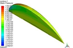 Portfolio for Aerospace Engineering and Aerodynamics