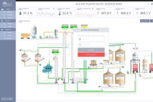 Portfolio for Senior Automation - PLC/SCADA - Arduino