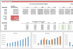 Portfolio for Investment Modeling, Analysis & Research
