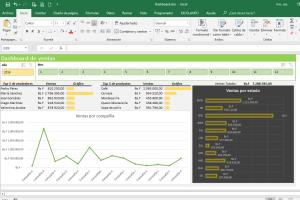 Portfolio for Excel Dashboards, Reports And Analisys