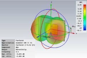 Find and Hire Freelancers for Antenna Design - Guru