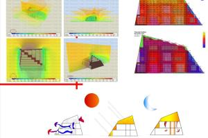 Portfolio for Building performance simulation