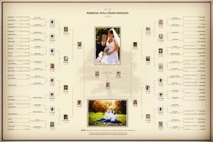 Portfolio for Design Family Tree