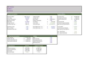 Portfolio for Real Estate Analysis