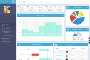 Portfolio for Graphic & UI/UX Designer