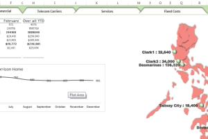 Portfolio for Data Visualization with Excel and VBA