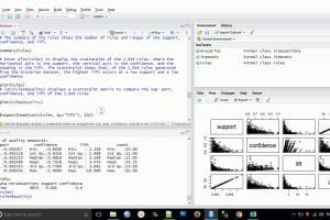 Portfolio for R Programming