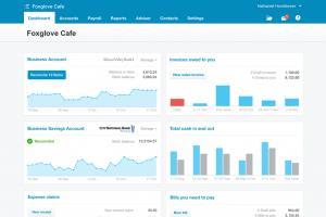 Portfolio for Bookkeeper  Xero / Quickbooks online