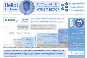 Portfolio for Technical proposal writer