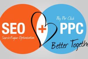 Portfolio for Google Ads - Pay Per Click Optimization