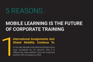 Mobile Learning - Infographic