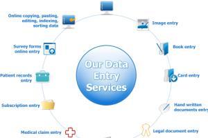 Portfolio for DATA ENTRY/DATA BASE_ALL SERVICES_QUICK.