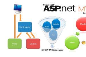 Portfolio for ASP.Net MVC Developer