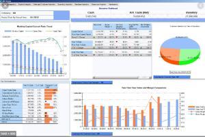 Portfolio for ERP / CRM / SCM / SEO / LMS
