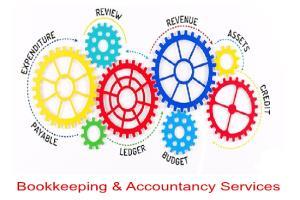 Portfolio for Financial Data Management