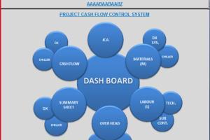 Find and Hire Freelancers for Dynamic Dashboard - Guru